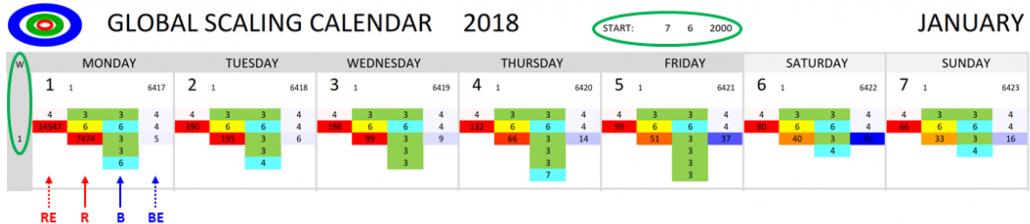 paar kalender 2018